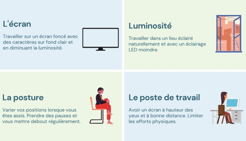 ergonomie et travail sur écran
