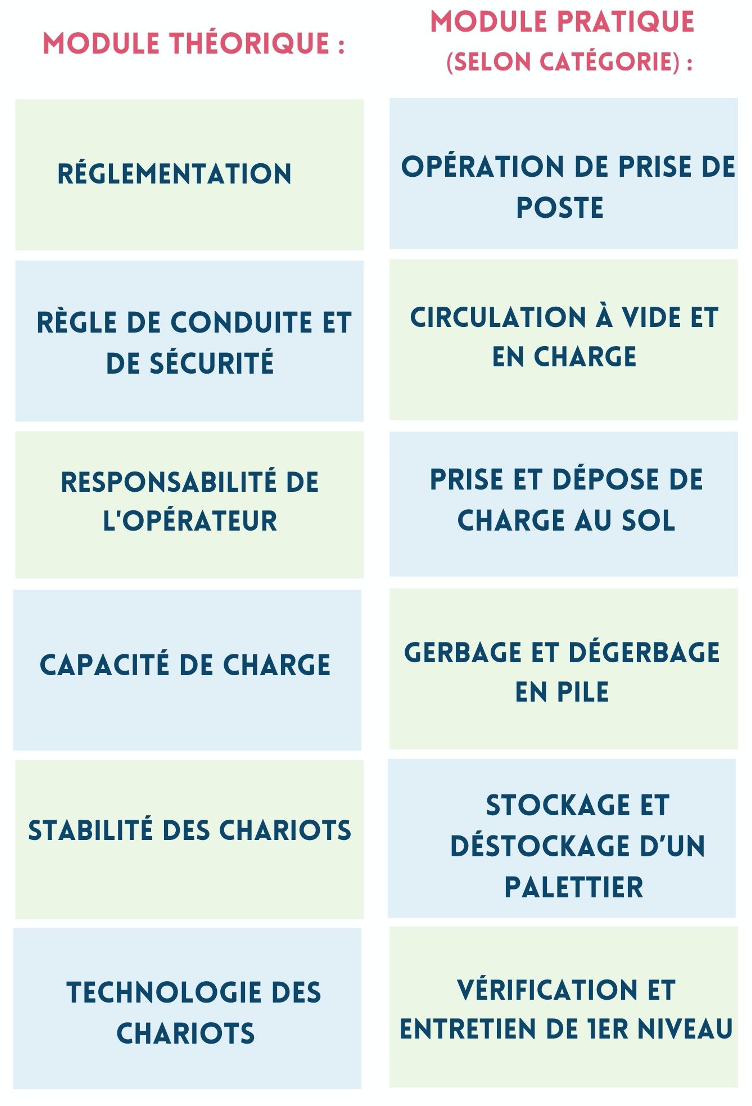 illustration caces formation acx conseil