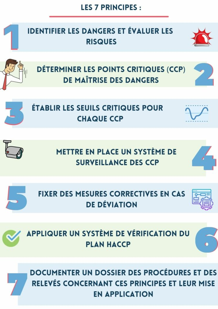 illustration haccp formation acx conseil
