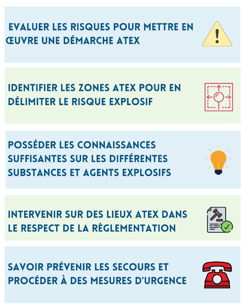 formation acx conseil