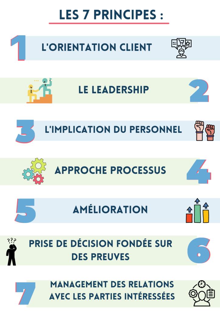 principes qualité et management en entreprise