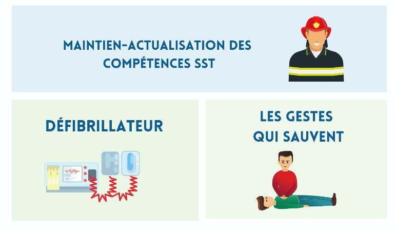 formation SST ACX conseil